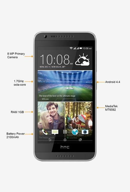 HTC Desire 620G 8GB (Grey)