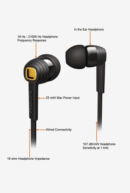 Philips CitiScape SHE7050BK/00 In the Ear Headphone Black