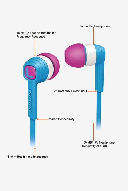 Philips CitiScape SHE7050BL/00 In the Ear Headphone Blue