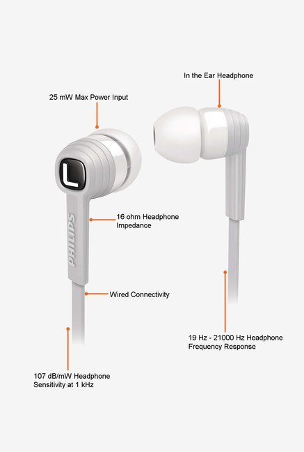 Philips CitiScape SHE7050WT/00 In the Ear Headphone White