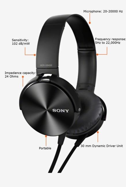 SONY MDR-XB450AP Headphone With Mic (Black)
