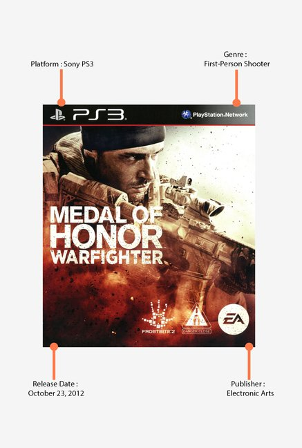 PS3 Medal of Honor Warfighter Game