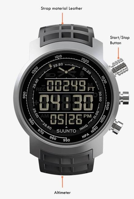 SUUNTO Elementum Terra Smart Watch Black Rubber
